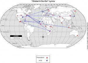 globalagogo